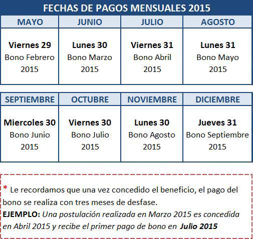 calendario bono marzo 2016 calendario bono marzo 2016 pr