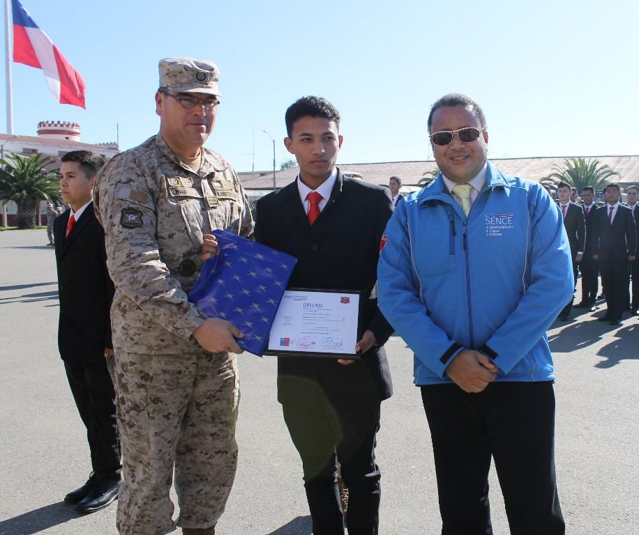 Convenio Sence Y Ej 233 Rcito Permite Capacitar A 75 Soldados
